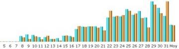 medium_stats.jpg