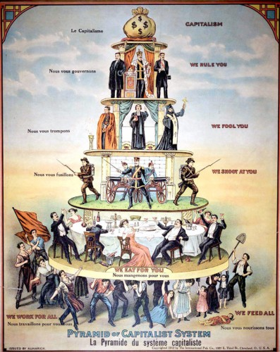 vintage-infographic-capitalist-pyramid-640x805.jpg