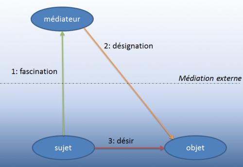 MediationExterne.png